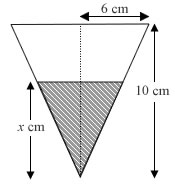 Diagram of a very familiar inverted cone of water